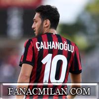 Милан - Лацио: оценки россонери, лучший Чалханоглу, а худший - Антонелли
