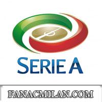 Официальные номера игроков Милана на сезон 2017/2018.