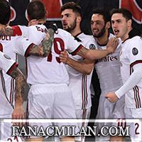 Рома - Милан: 0-2, отчёт