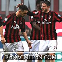 Милан - Лацио: 2-1, отчёт